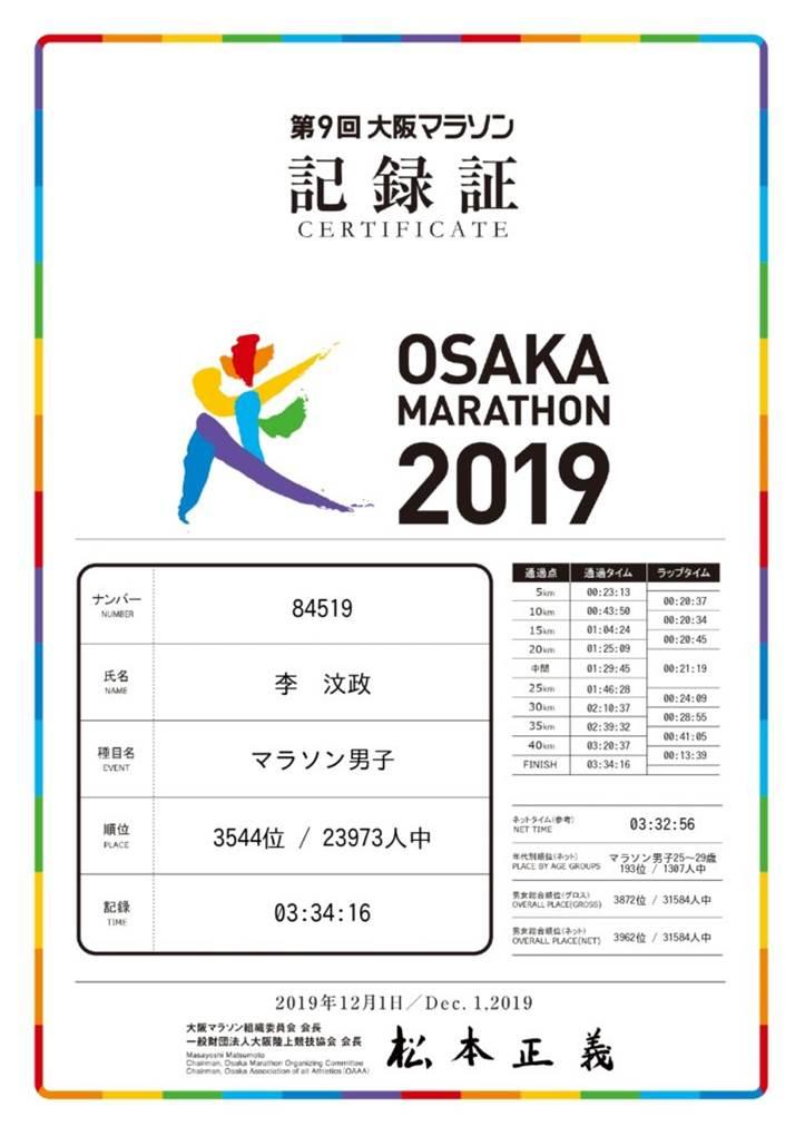 2019 大阪馬成績